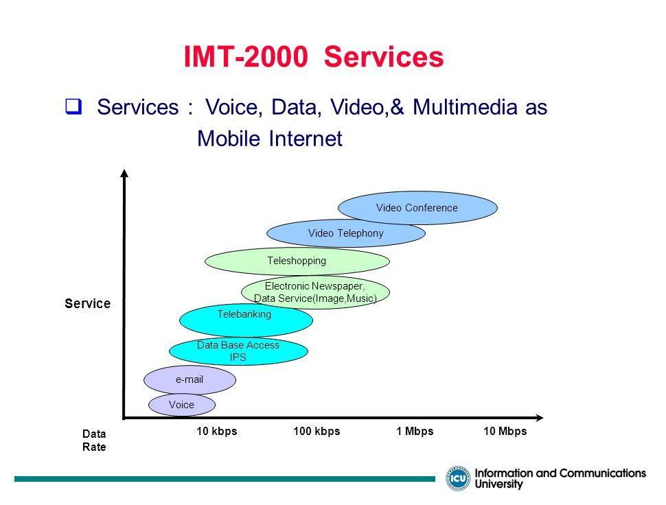 IMT-2000 Service Coverage 9.6 kbps < 144 kbps < 384 kbps < 2 Mbps remote vehicular pedestrian stationary/indoor