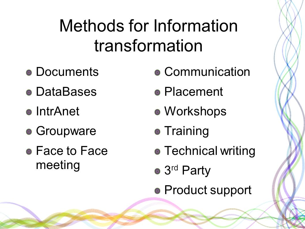 Methods for Information transformation Documents DataBases IntrAnet Groupware Face to Face meeting Communication Placement Workshops Training Technical writing 3 rd Party Product support