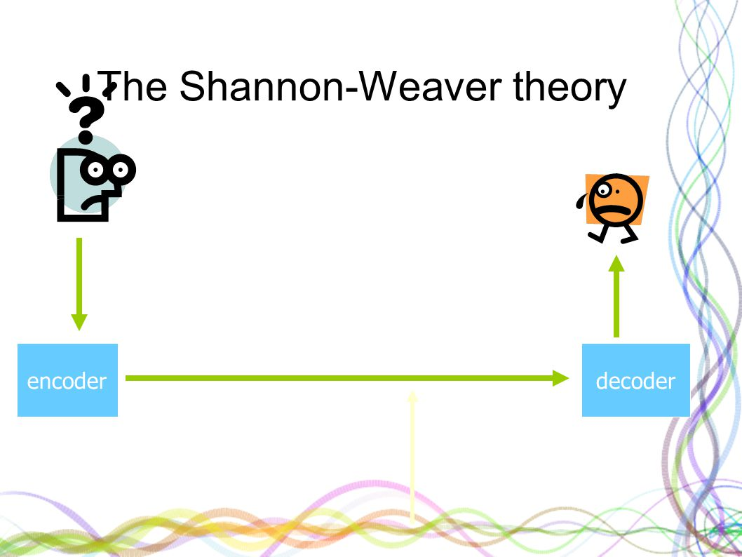 The Shannon-Weaver theory encoderdecoder