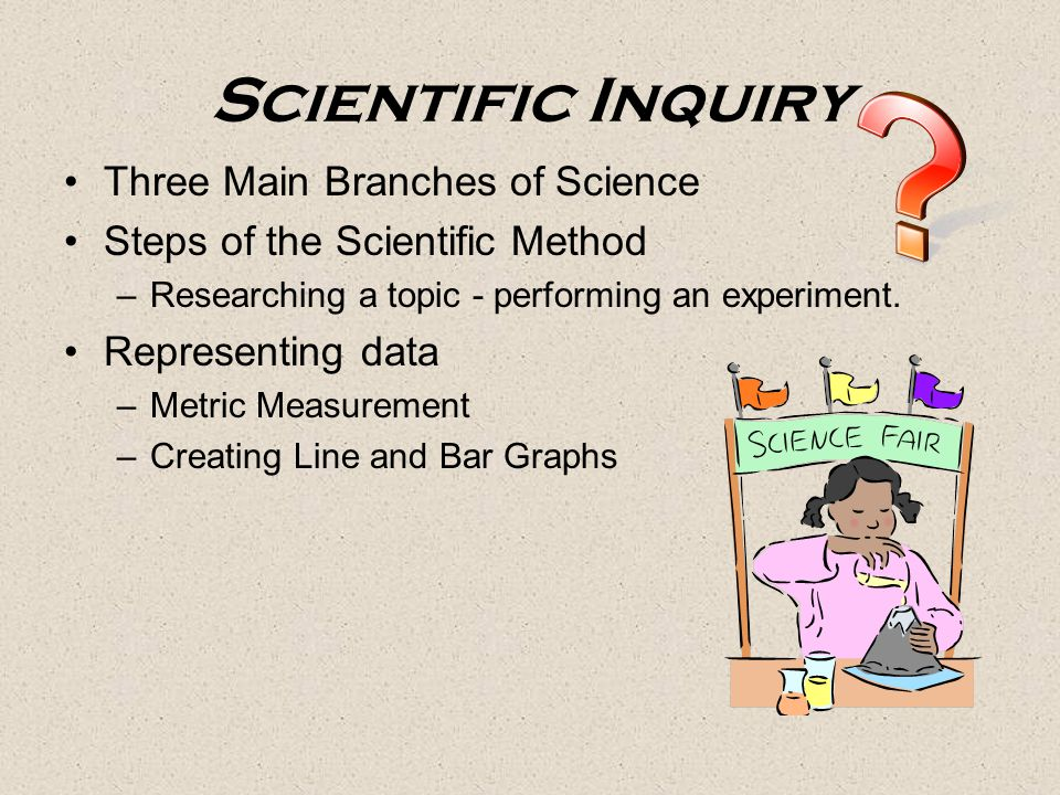 Scientific Inquiry Three Main Branches of Science Steps of the Scientific Method –Researching a topic - performing an experiment.
