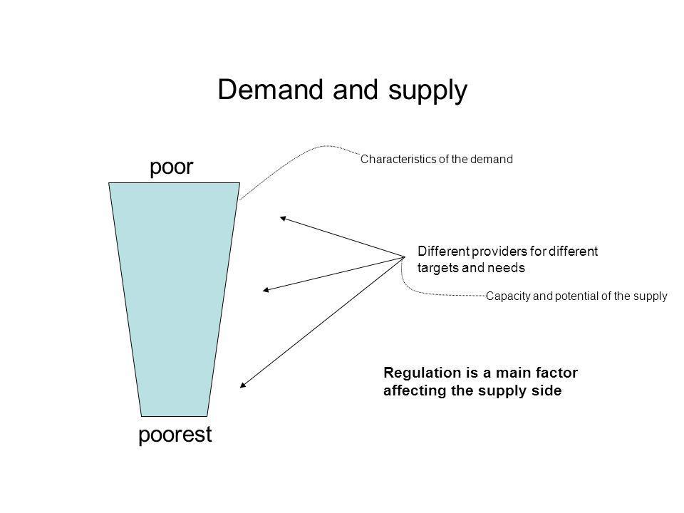 Supply and regulation Why does regulation is a main factor that affects the supply.