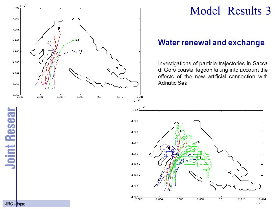 10 JRC – Ispra Model Results 3 Water renewal and exchange Investigations of particle trajectories in Sacca di Goro coastal lagoon taking into account