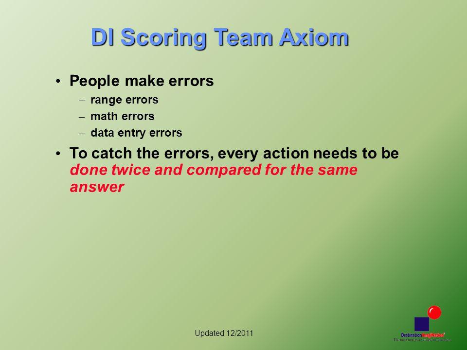 Updated 12/2011 DI Scoring Team Axiom People make errors – range errors – math errors – data entry errors To catch the errors, every action needs to b