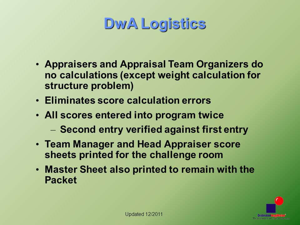 Updated 12/2011 DwA Logistics Appraisers and Appraisal Team Organizers do no calculations (except weight calculation for structure problem) Eliminates score calculation errors All scores entered into program twice – Second entry verified against first entry Team Manager and Head Appraiser score sheets printed for the challenge room Master Sheet also printed to remain with the Packet