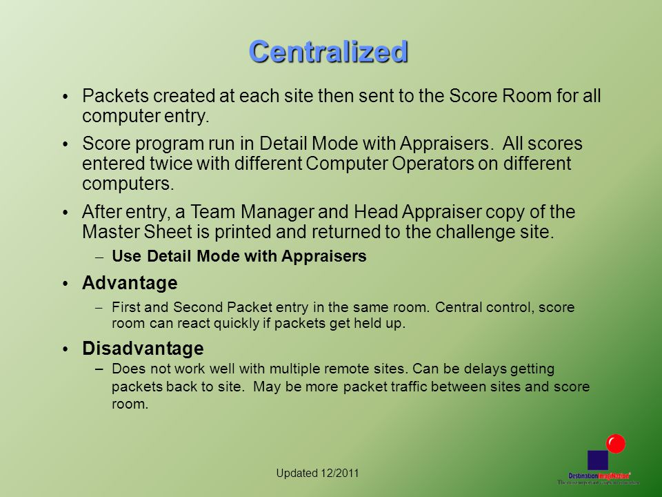 Updated 12/2011 Centralized Packets created at each site then sent to the Score Room for all computer entry.