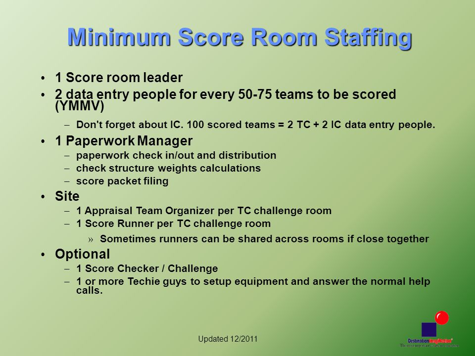 Updated 12/2011 Minimum Score Room Staffing 1 Score room leader 2 data entry people for every 50-75 teams to be scored (YMMV) – Don't forget about IC.