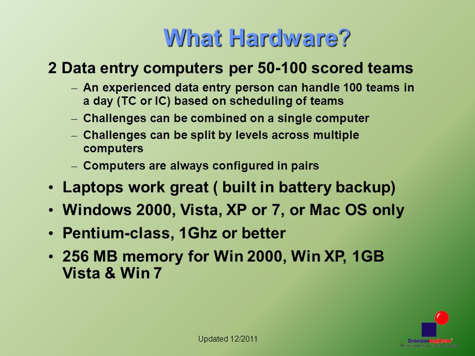 Updated 12/2011 What Hardware.