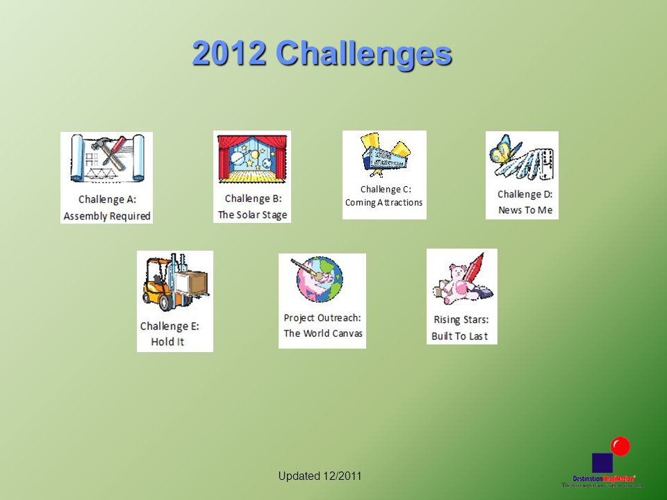 Updated 12/2011 2012 Challenges