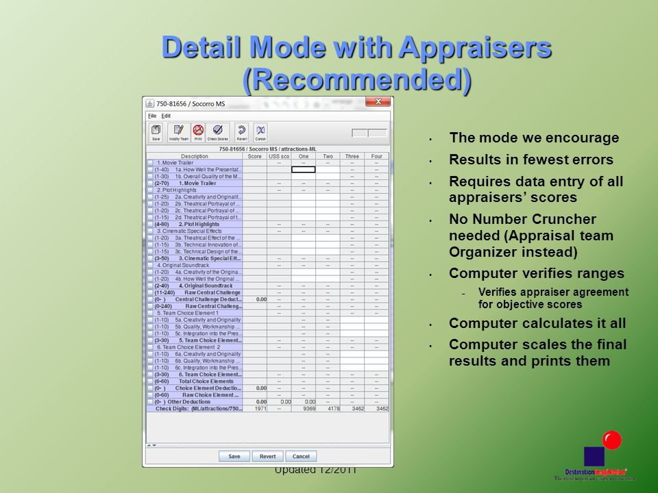 Updated 12/2011 Detail Mode with Appraisers (Recommended) The mode we encourage Results in fewest errors Requires data entry of all appraisers' scores No Number Cruncher needed (Appraisal team Organizer instead) Computer verifies ranges – Verifies appraiser agreement for objective scores Computer calculates it all Computer scales the final results and prints them