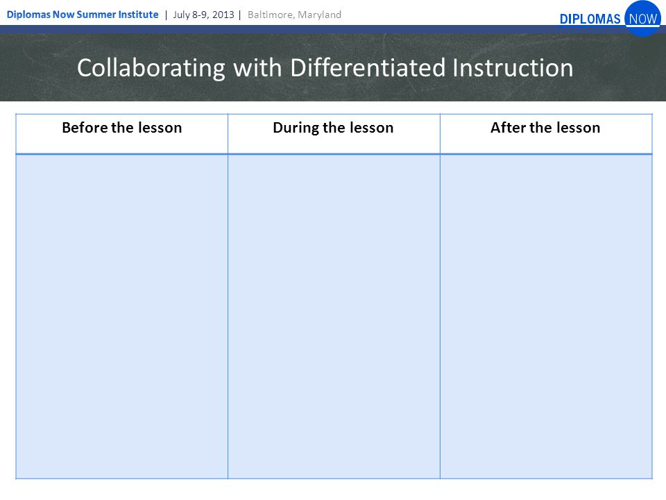 Collaborating with Differentiated Instruction Before the lessonDuring the lessonAfter the lesson