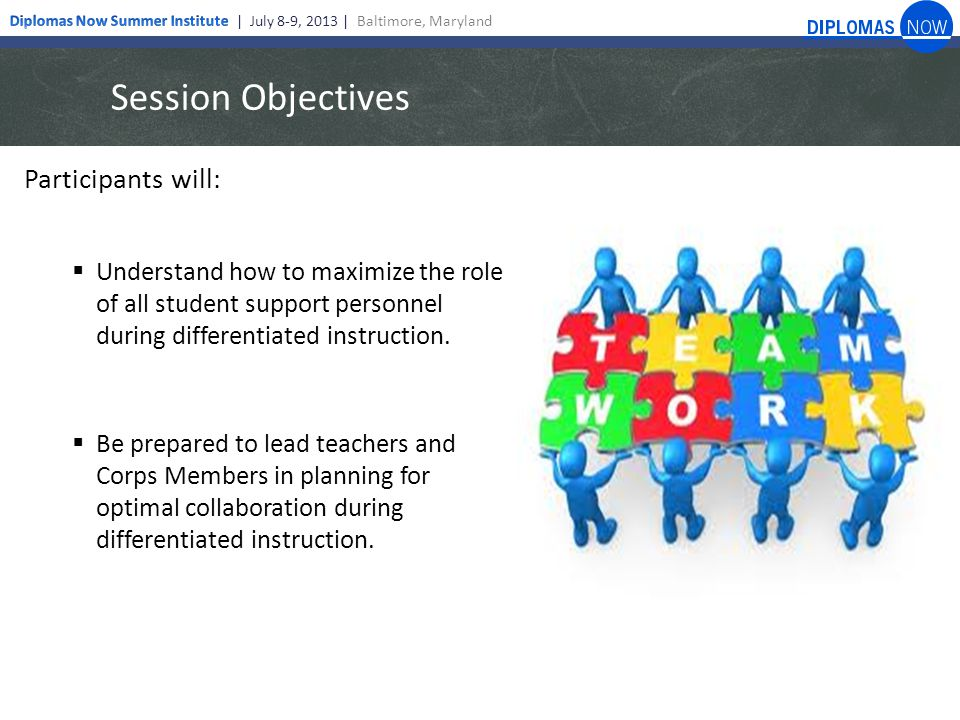 Session Objectives Participants will:  Understand how to maximize the role of all student support personnel during differentiated instruction.  Be p