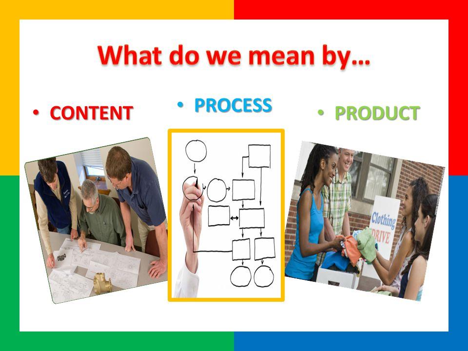PROCESS PROCESS CONTENT CONTENT PRODUCT PRODUCT