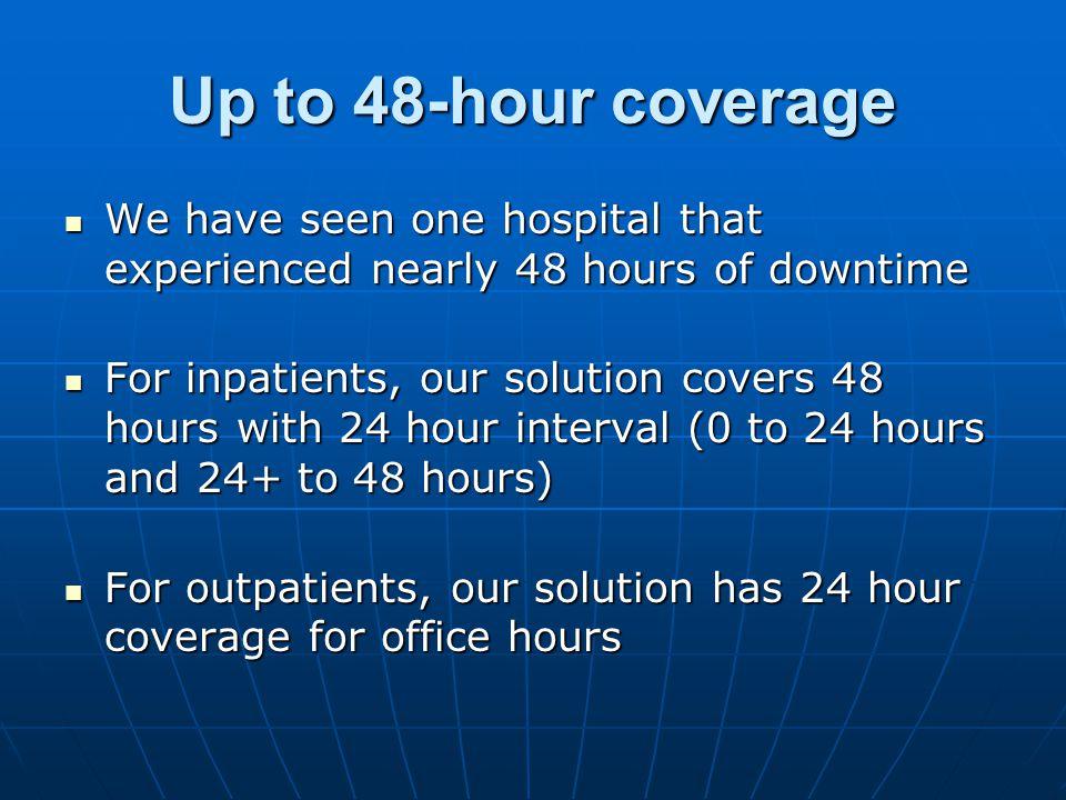 Ambulatory Patient Summary Report