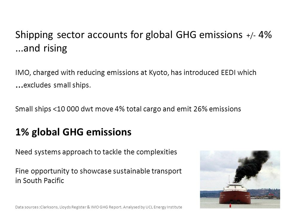 Shipping sector accounts for global GHG emissions +/- 4%...and rising IMO, charged with reducing emissions at Kyoto, has introduced EEDI which...