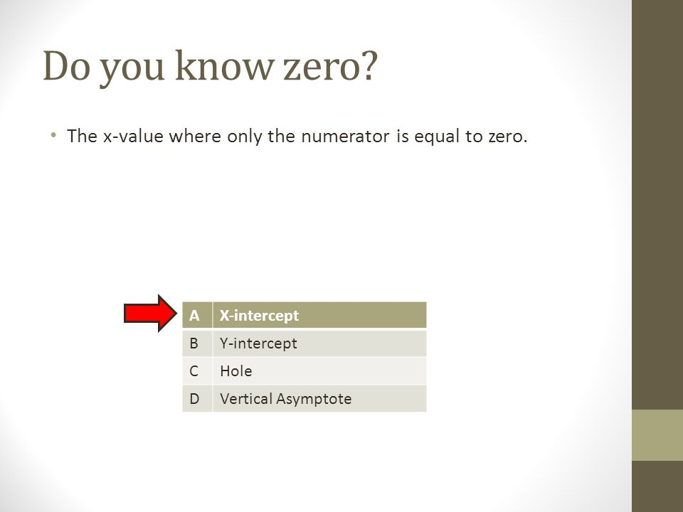 Do you know zero. The x-value where only the numerator is equal to zero.