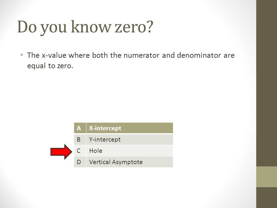 Do you know zero. The x-value where both the numerator and denominator are equal to zero.