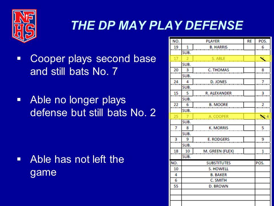 THE DP MAY PLAY DEFENSE  Cooper plays second base and still bats No. 7  Able no longer plays defense but still bats No. 2  Able has not left the ga