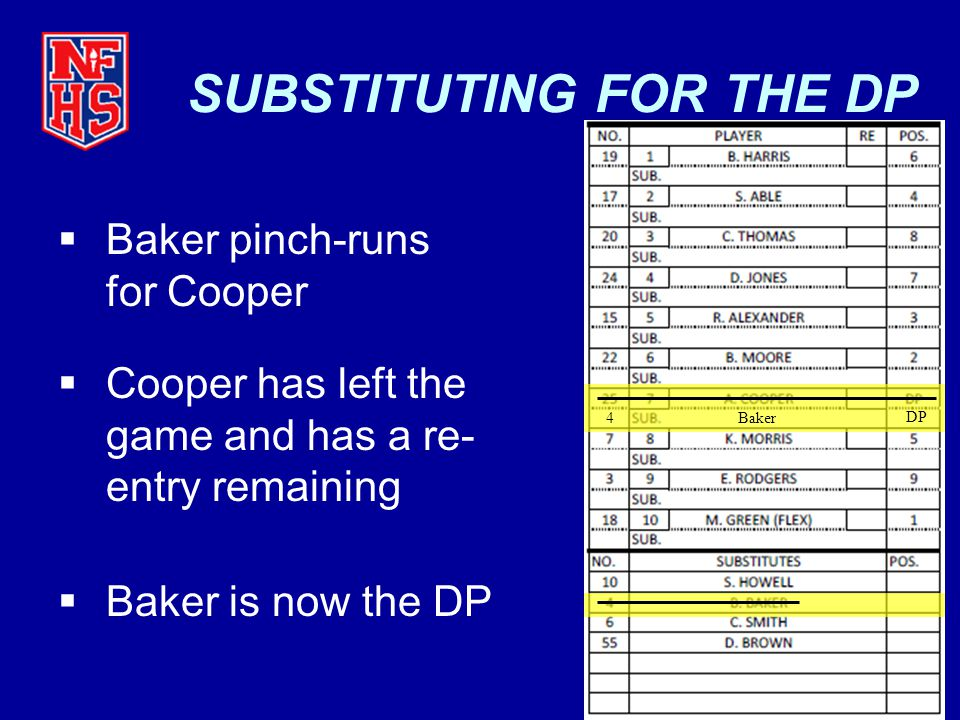 SUBSTITUTING FOR THE DP  Baker pinch-runs for Cooper  Cooper has left the game and has a re- entry remaining  Baker is now the DP Baker4 DP
