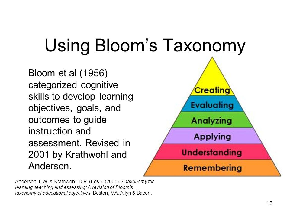 Using Bloom's Taxonomy Bloom et al (1956) categorized cognitive skills to develop learning objectives, goals, and outcomes to guide instruction and assessment.