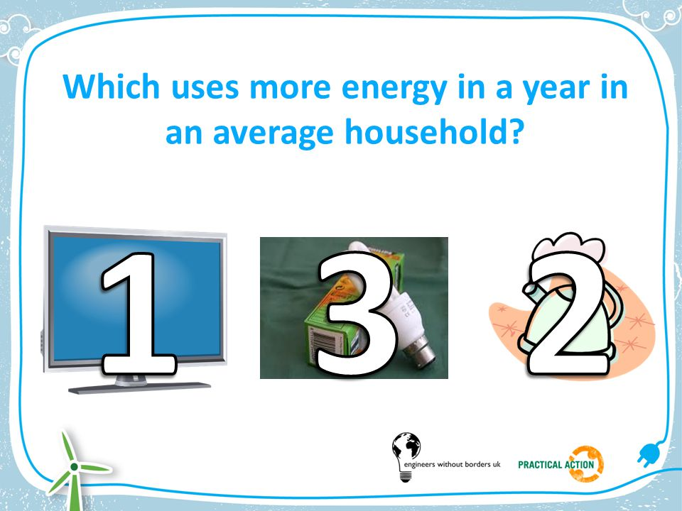 Which uses more energy in a year in an average household?