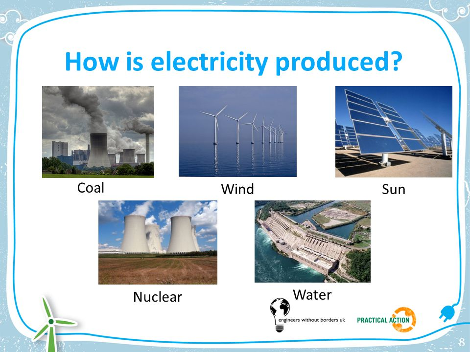 How is electricity produced? Wind Sun Water Nuclear Coal 8