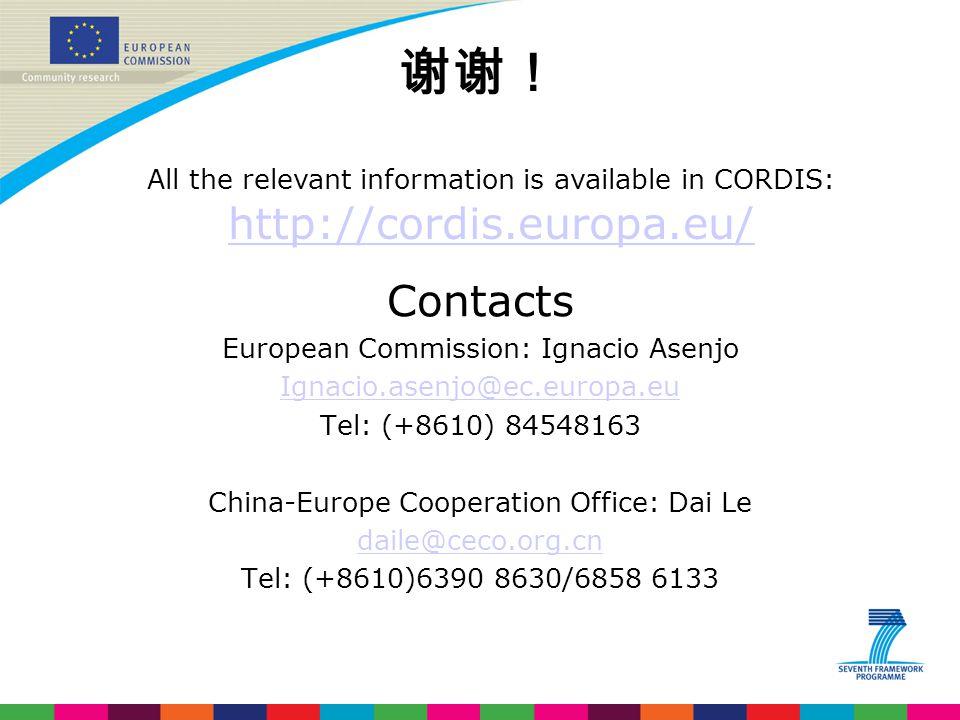 谢谢! Contacts European Commission: Ignacio Asenjo Ignacio.asenjo@ec.europa.eu Tel: (+8610) 84548163 China-Europe Cooperation Office: Dai Le daile@ceco.