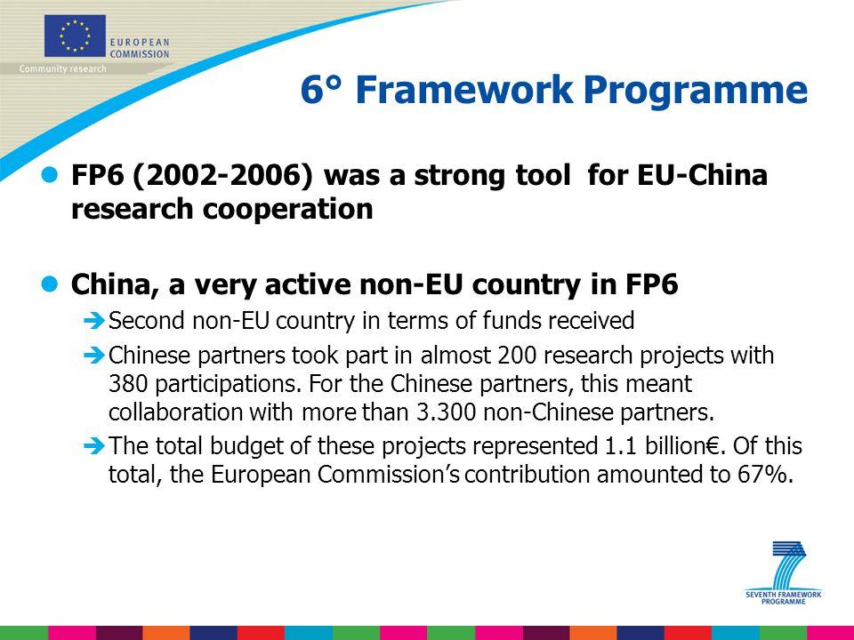 6° Framework Programme lFP6 (2002-2006) was a strong tool for EU-China research cooperation lChina, a very active non-EU country in FP6 èSecond non-EU