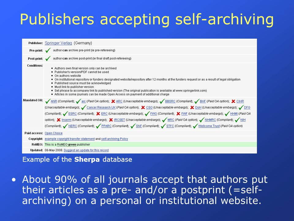 Publishers accepting self-archiving Example of the Sherpa database About 90% of all journals accept that authors put their articles as a pre- and/or a postprint (=self- archiving) on a personal or institutional website.