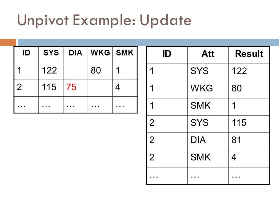 Unpivot Example: Update IDAttResult 1SYS122 1WKG80 1SMK1 2SYS115 2DIA81 2SMK4 ……… IDSYSDIAWKGSMK 1122801 2115754 …………… 11
