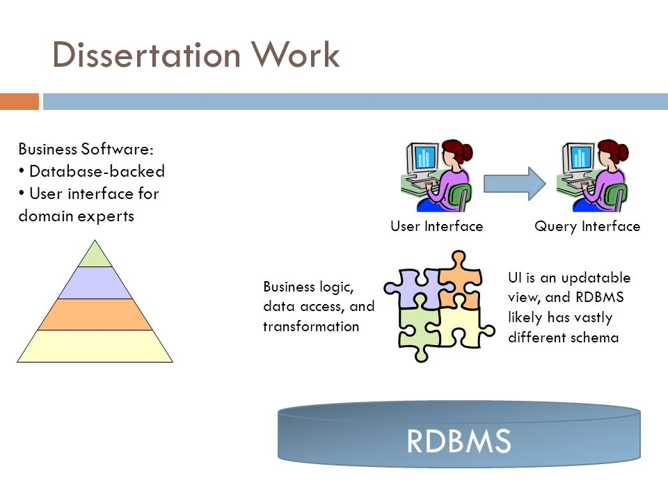 Dissertation Work RDBMS Business Software: Database-backed User interface for domain experts User Interface Business logic, data access, and transformation UI is an updatable view, and RDBMS likely has vastly different schema Query Interface