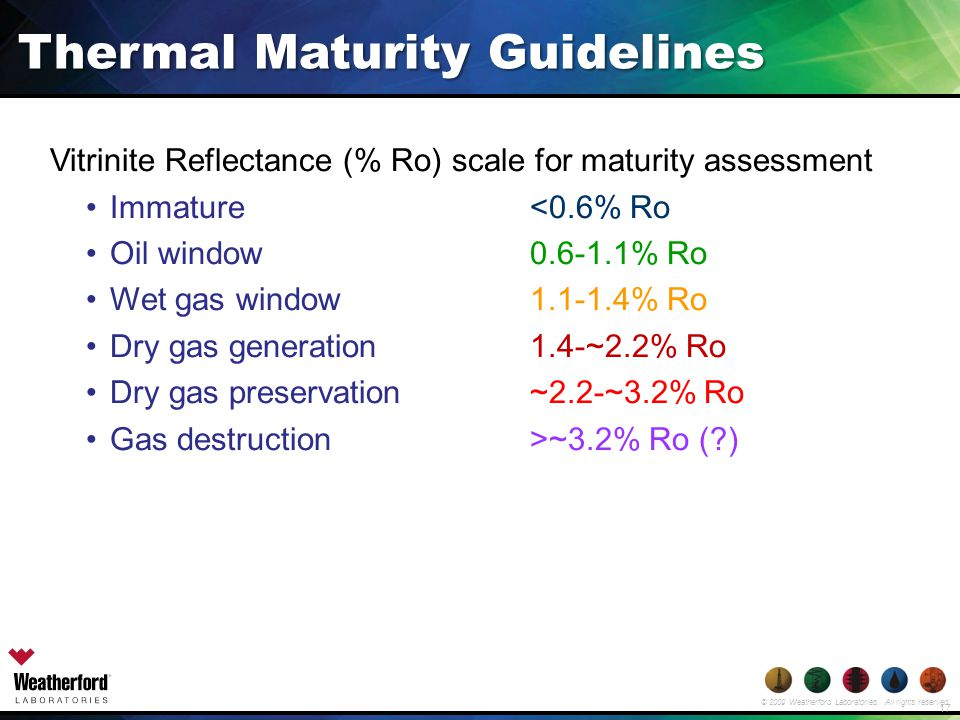 © 2009 Weatherford Laboratories. All rights reserved. 17 Vitrinite Reflectance (% Ro) scale for maturity assessment Immature<0.6% Ro Oil window0.6-1.1