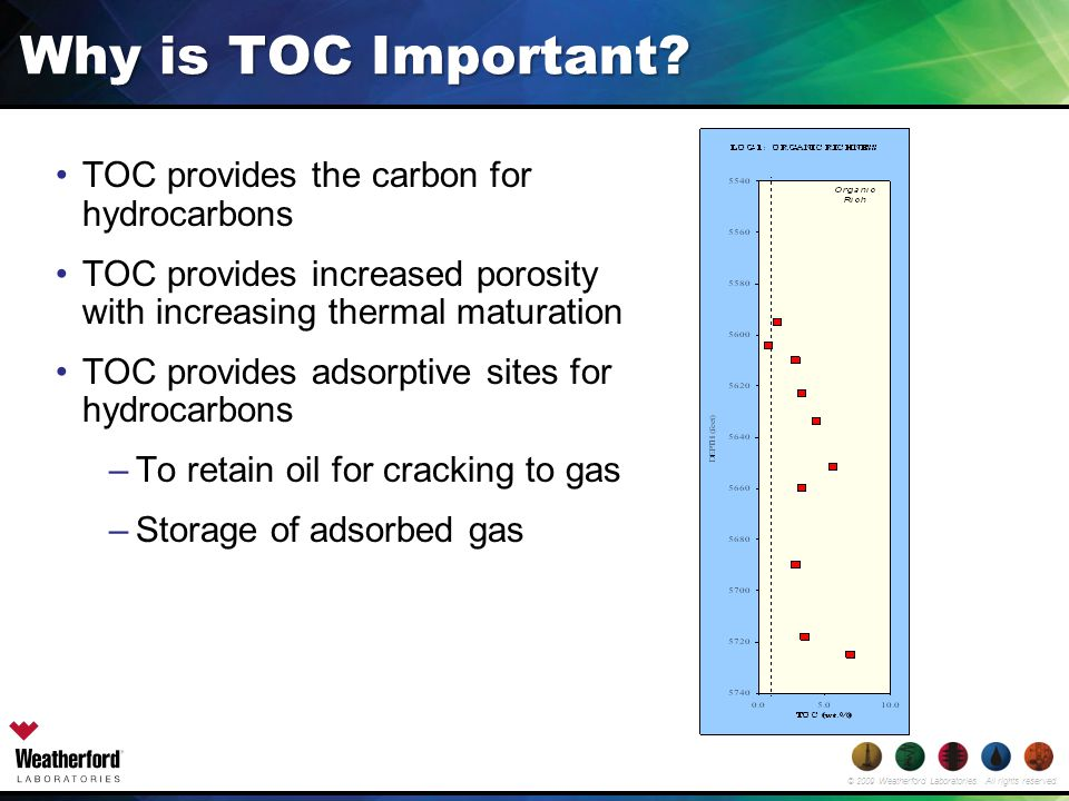 © 2009 Weatherford Laboratories. All rights reserved. Why is TOC Important? TOC provides the carbon for hydrocarbons TOC provides increased porosity w