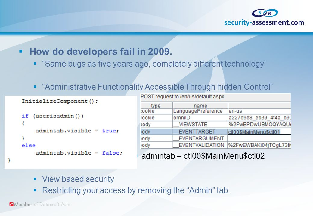  How do developers fail in 2009.