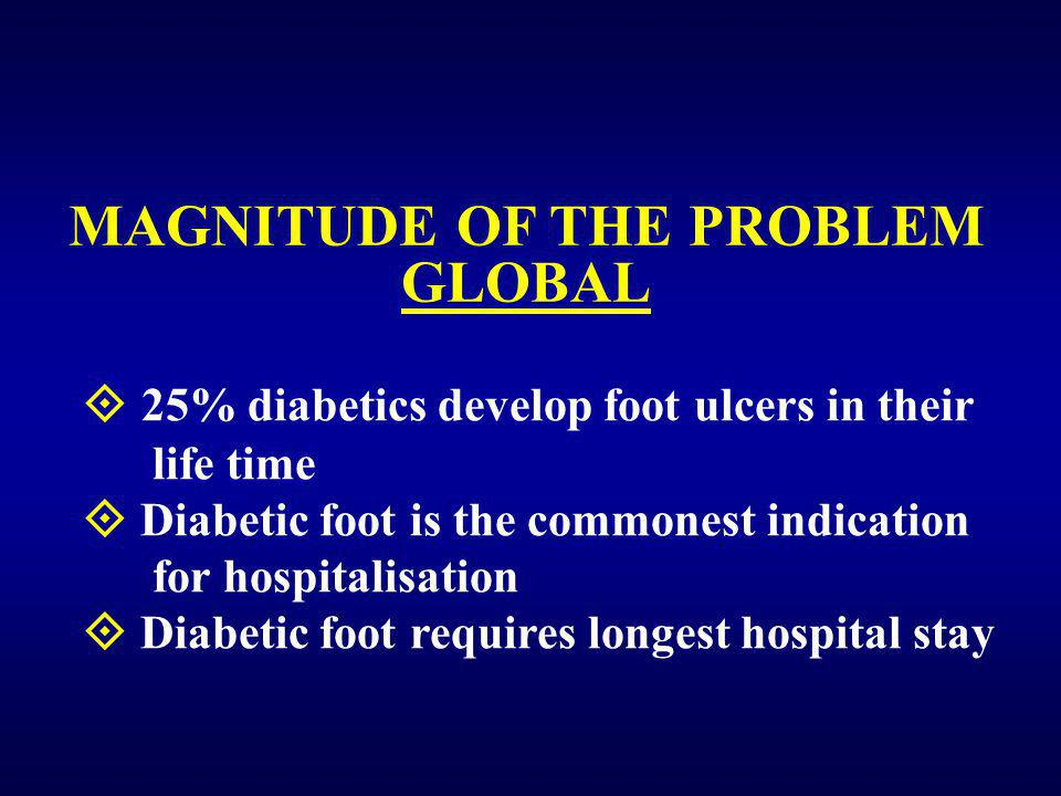 MAGNITUDE OF THE PROBLEM GLOBAL  25% diabetics develop foot ulcers in their life time  Diabetic foot is the commonest indication for hospitalisation  Diabetic foot requires longest hospital stay