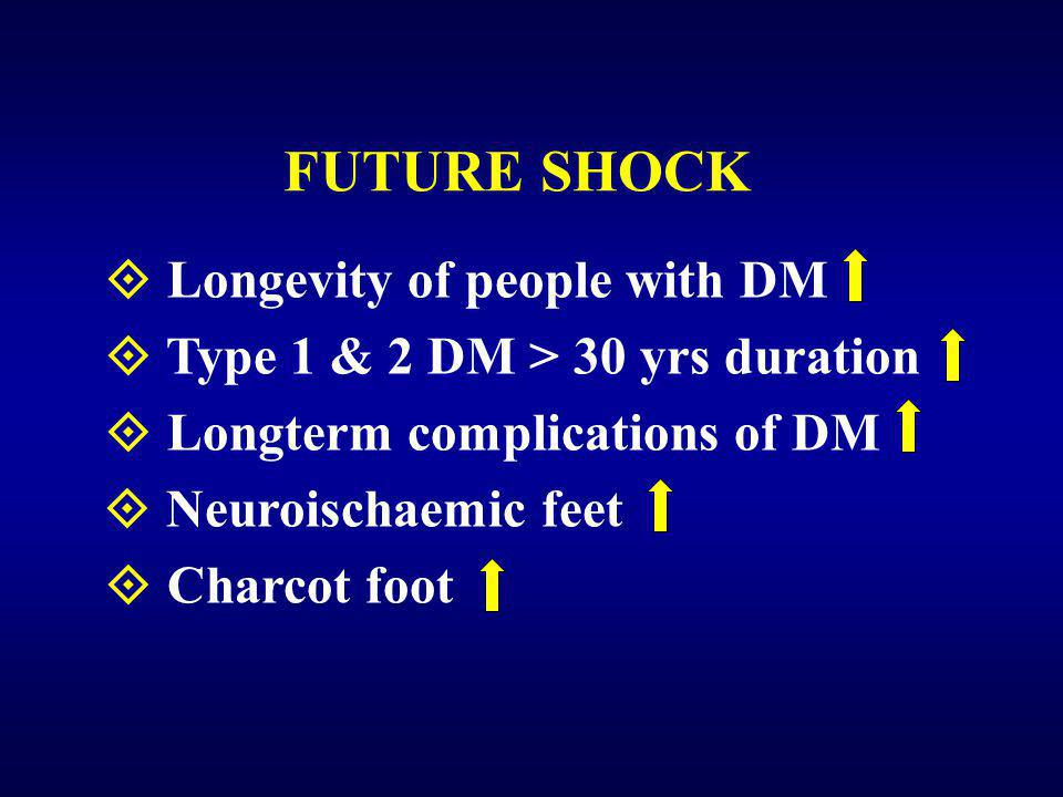 FUTURE SHOCK  Longevity of people with DM  Type 1 & 2 DM > 30 yrs duration  Longterm complications of DM  Neuroischaemic feet  Charcot foot