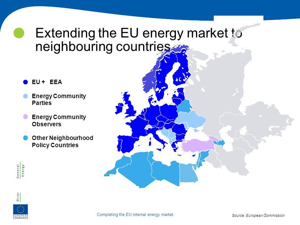  Completing the EU internal energy market EU + EEA Energy Community Parties Energy Community Observers Other Neighbourhood Policy Countries Source: E