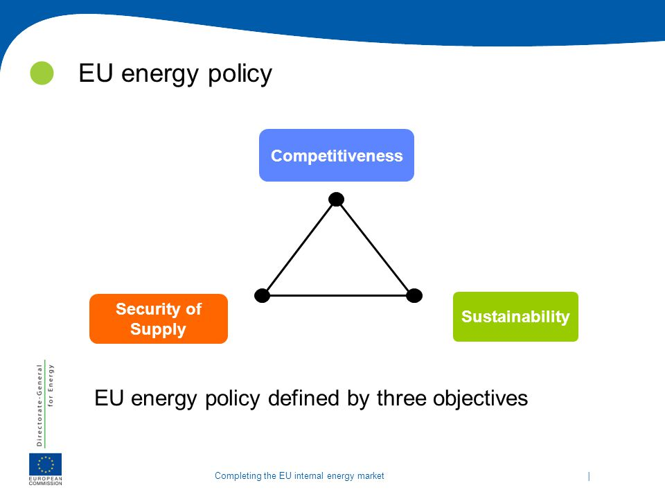   Completing the EU internal energy market Completing the EU internal energy market.