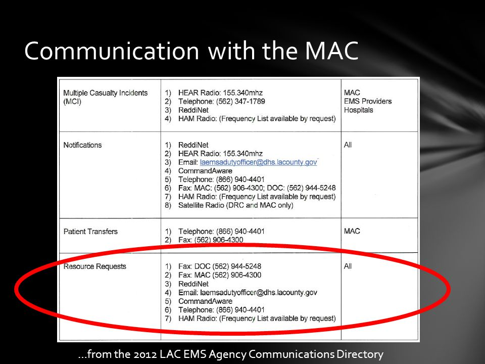 Communication with the MAC …from the 2012 LAC EMS Agency Communications Directory