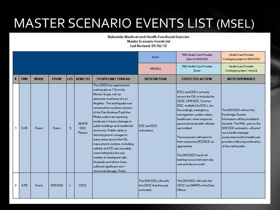 MASTER SCENARIO EVENTS LIST (MSEL)