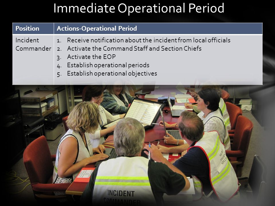 Immediate Operational Period PositionActions-Operational Period Incident Commander 1.Receive notification about the incident from local officials 2.Activate the Command Staff and Section Chiefs 3.Activate the EOP 4.Establish operational periods 5.Establish operational objectives