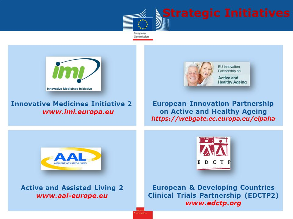 Research and Innovation Strategic Initiatives Innovative Medicines Initiative 2 www.imi.europa.eu European & Developing Countries Clinical Trials Part