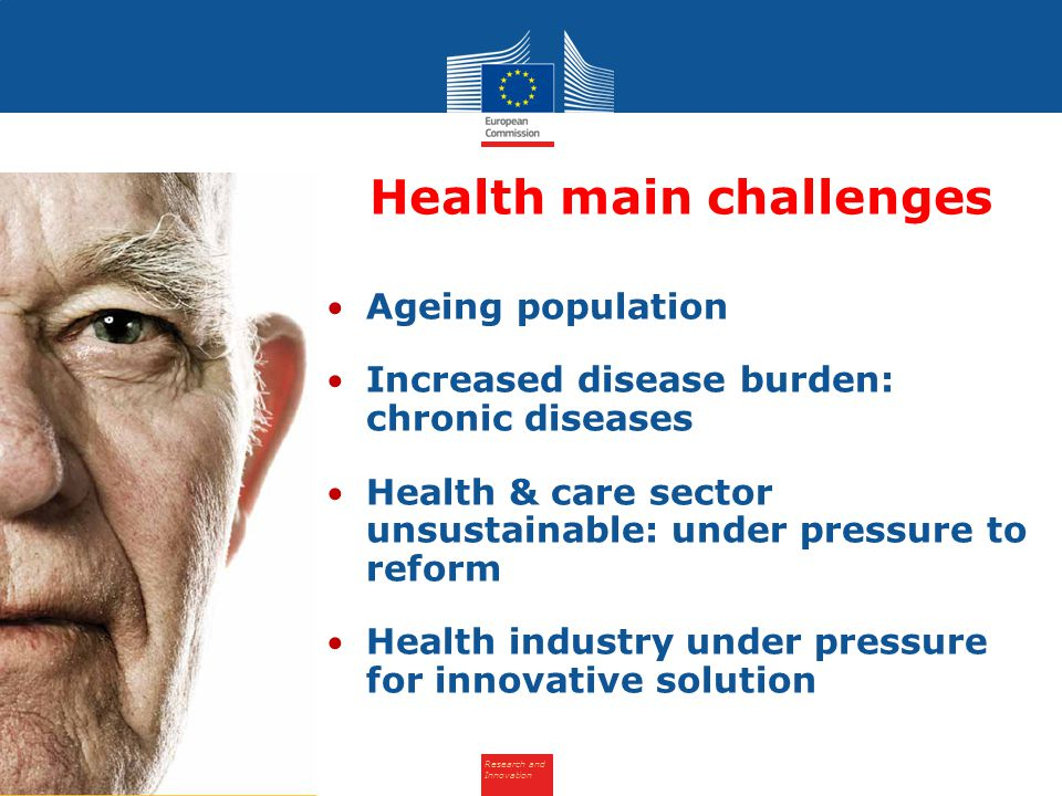 Research and Innovation Ageing population Increased disease burden: chronic diseases Health & care sector unsustainable: under pressure to reform Health industry under pressure for innovative solution Health main challenges