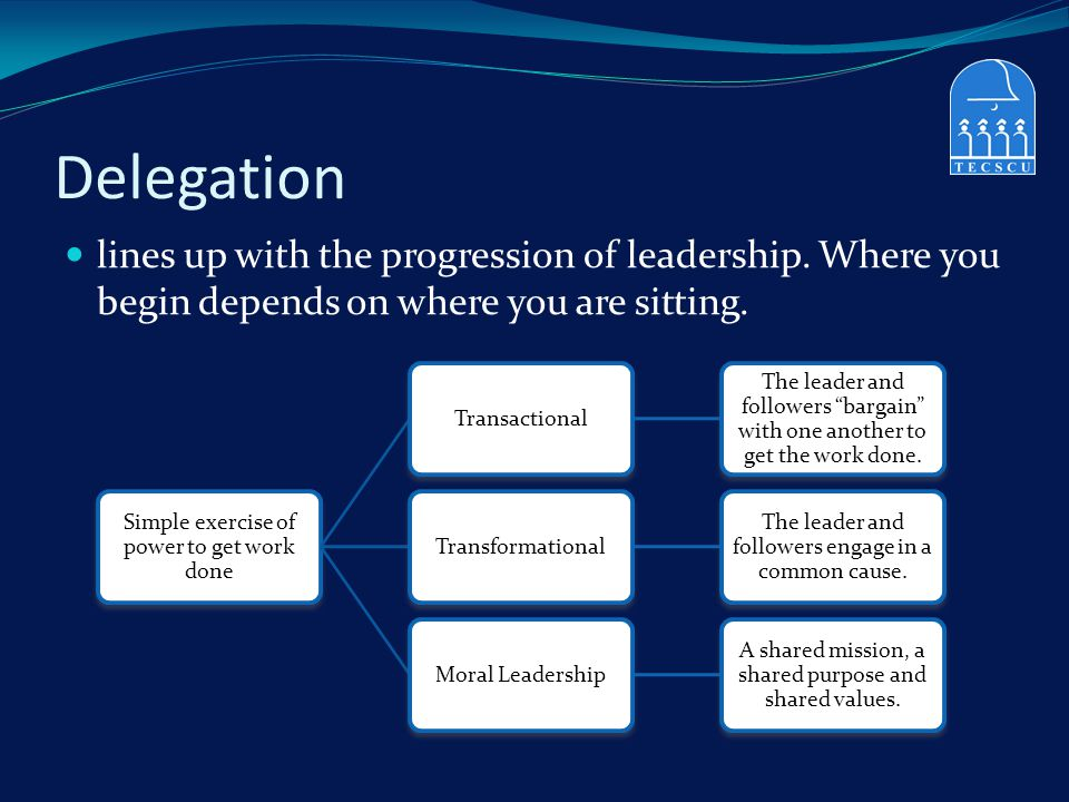 Delegation lines up with the progression of leadership. Where you begin depends on where you are sitting. Simple exercise of power to get work done Tr