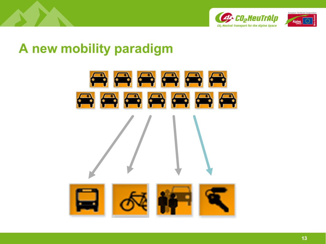 13 A new mobility paradigm