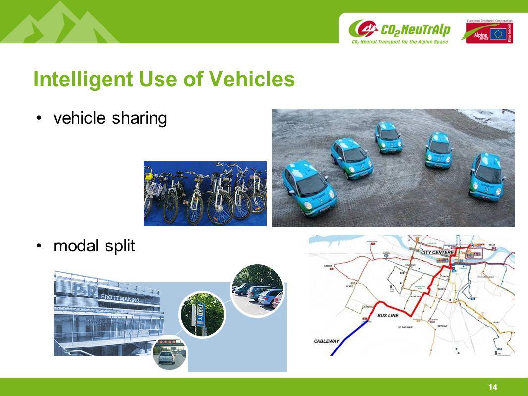 14 Intelligent Use of Vehicles vehicle sharing modal split