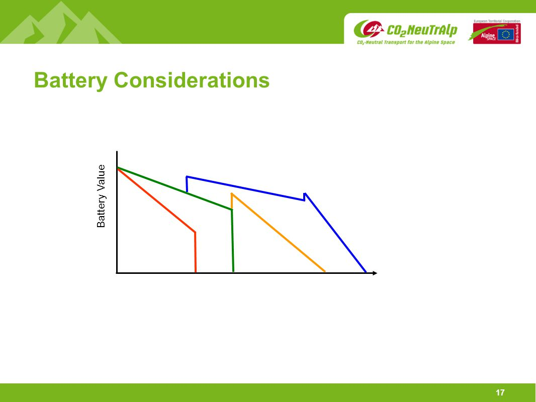 17 Battery Considerations Battery Value