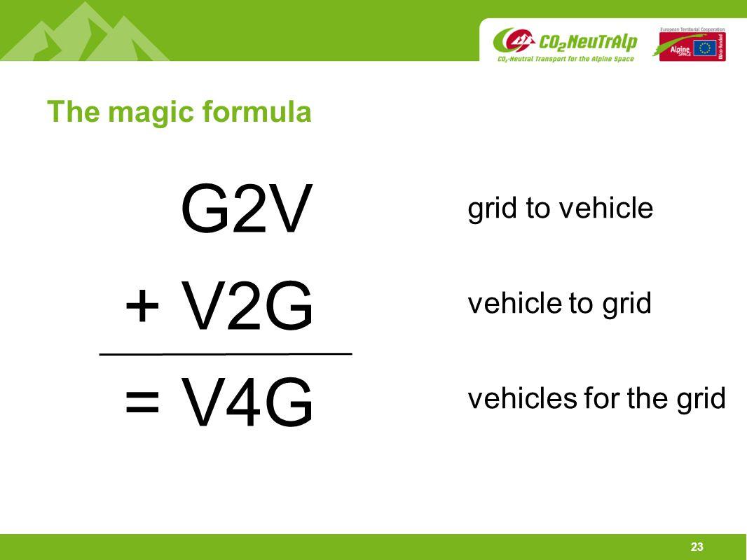 23 The magic formula G2V + V2G = V4G grid to vehicle vehicle to grid vehicles for the grid