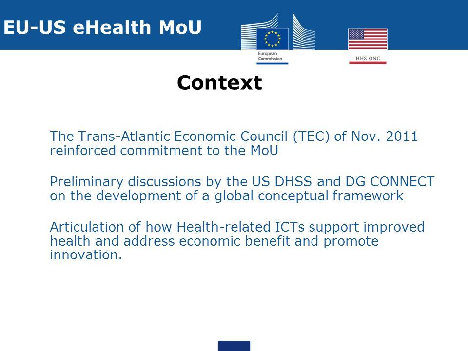 Context The Trans-Atlantic Economic Council (TEC) of Nov.