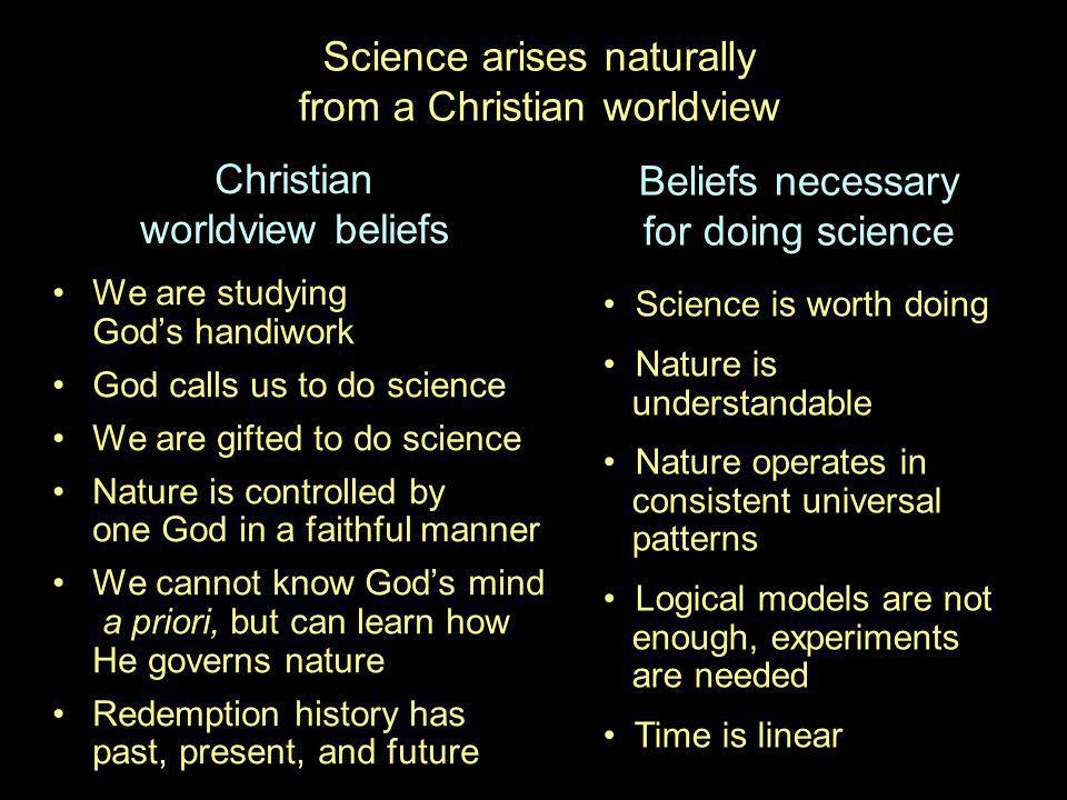 Christian worldview beliefs We are studying God's handiwork God calls us to do science We are gifted to do science Nature is controlled by one God in a faithful manner We cannot know God's mind a priori, but can learn how He governs nature Redemption history has past, present, and future Science is worth doing Nature is understandable Nature operates in consistent universal patterns Logical models are not enough, experiments are needed Time is linear Beliefs necessary for doing science Science arises naturally from a Christian worldview