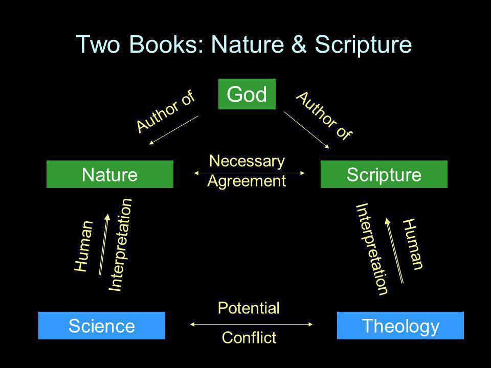 Two Books: Nature & Scripture Nature ScienceTheology Scripture God Necessary Agreement Author of Potential Conflict Human Interpretation Human Interpretation